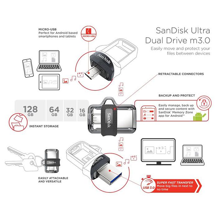 Sandisk Flashdisk OTG Ultra Dual Drive m3.0 Android 5